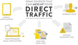 Causes to Direct Traffic