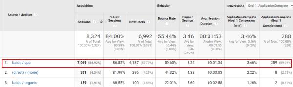 Baidu PPC Data in Google Analytics