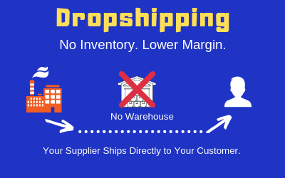 dropshipping.png