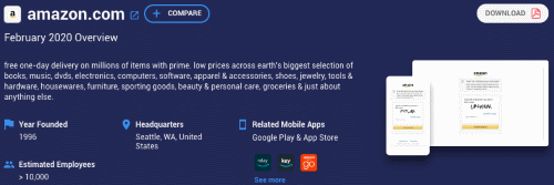 SimilarWeb / Amazon.com Overall