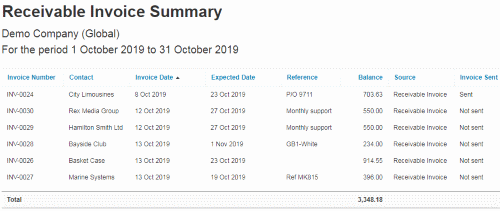Xero Receivable Invoice Summary Report